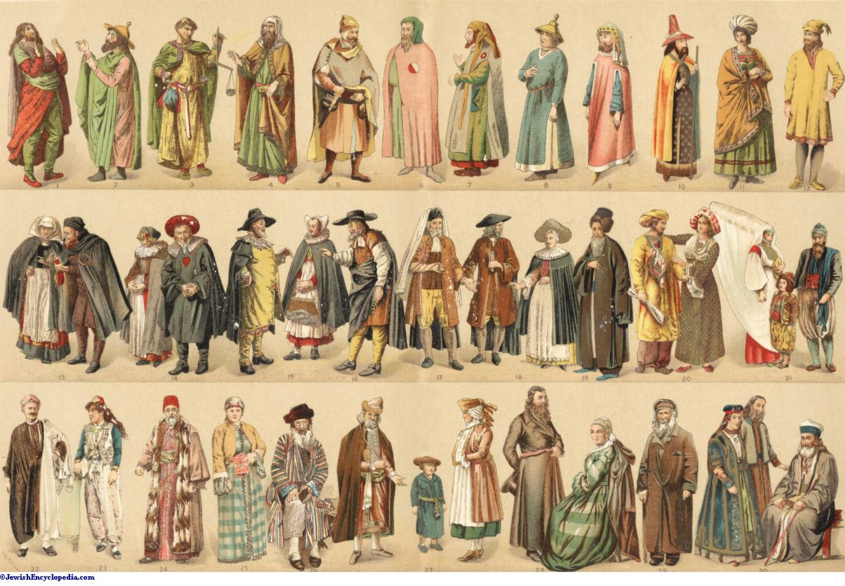 Age Middle Medieval Clothing