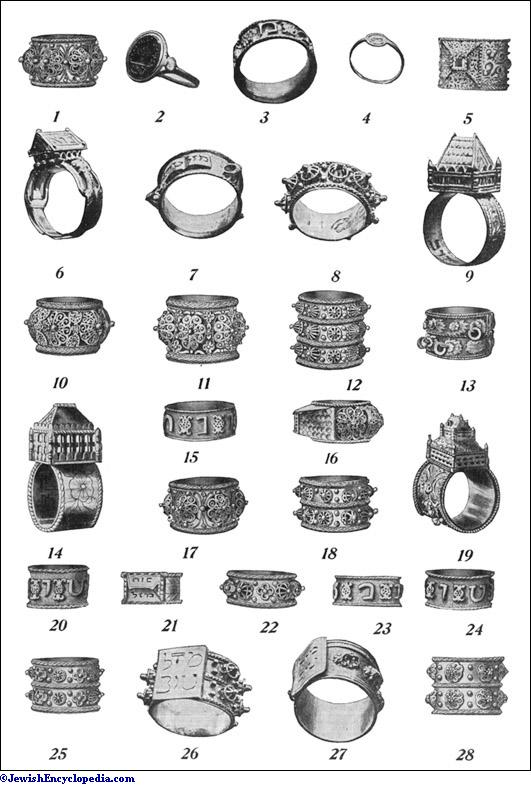 rings jewishencyclopediacom - Jewish Wedding Rings