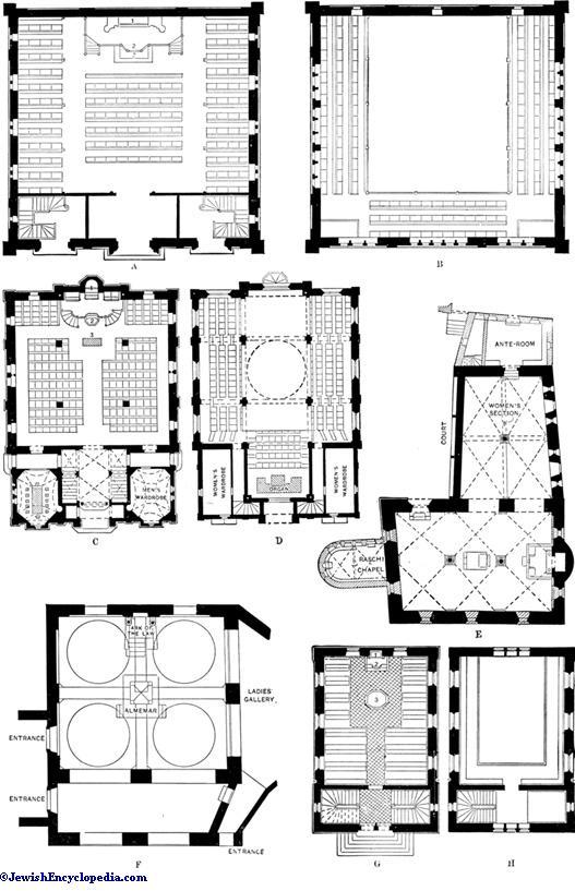 synagogue architecture jewishencyclopedia com
