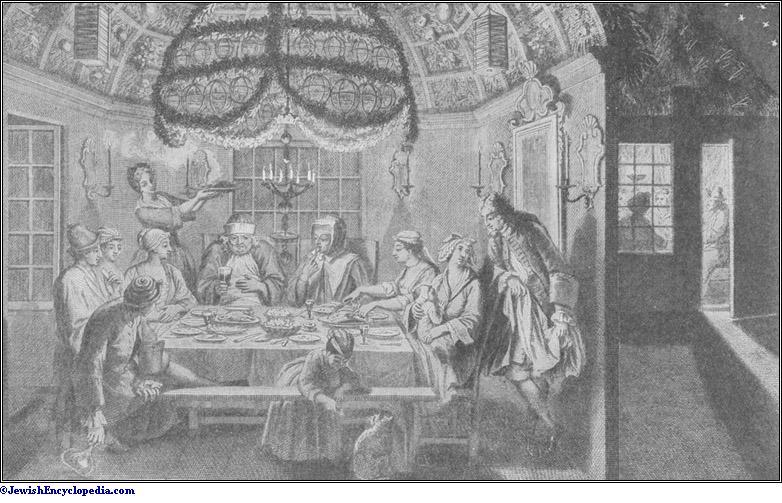 Tabernacles Feast Of Jewishencyclopedia