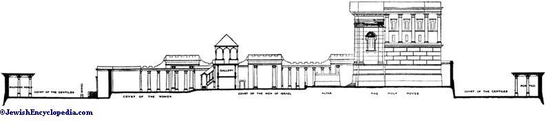Temple dimensions new blog wallpapers - Poltronesofa vergato ...