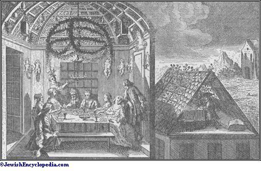 TABERNACLES, FEAST OF - JewishEncyclopedia com